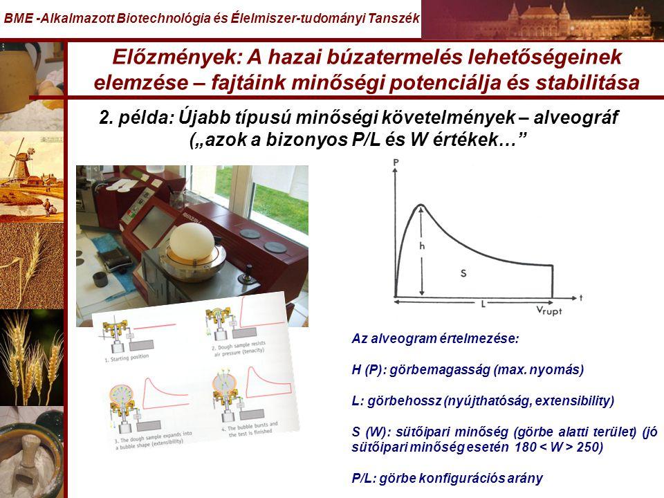 Előzmények: A hazai búzatermelés lehetőségeinek elemzése – fajtáink minőségi potenciálja és stabilitása BME -Alkalmazott Biotechnológia és Élelmiszer-tudományi Tanszék 2.