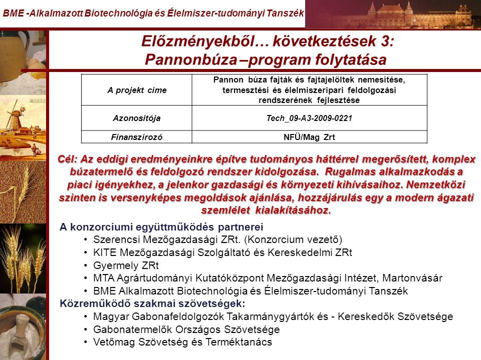 Előzményekből… következtések 3: Pannonbúza –program folytatása BME -Alkalmazott Biotechnológia és Élelmiszer-tudományi Tanszék Cél: Az eddigi eredmény