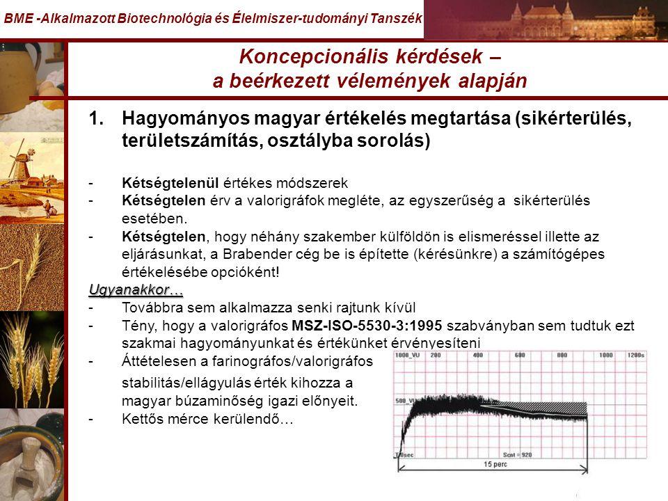 Koncepcionális kérdések – a beérkezett vélemények alapján BME -Alkalmazott Biotechnológia és Élelmiszer-tudományi Tanszék 1.Hagyományos magyar értékel