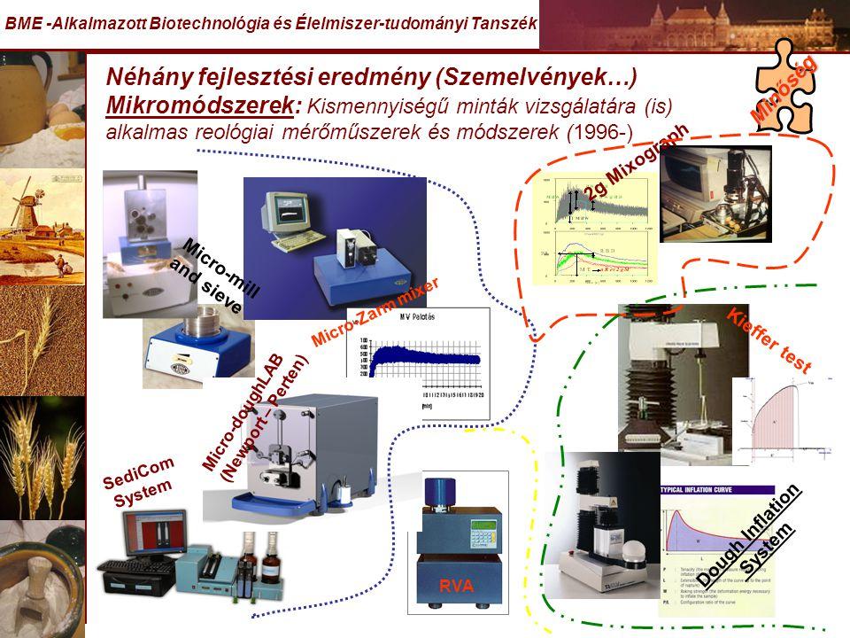 BME -Alkalmazott Biotechnológia és Élelmiszer-tudományi Tanszék Néhány fejlesztési eredmény (Szemelvények…) Mikromódszerek: Kismennyiségű minták vizsgálatára (is) alkalmas reológiai mérőműszerek és módszerek (1996-) Kieffer test 2g Mixograph Micro-Zarm mixer RVA Micro-mill and sieve Dough Inflation System Micro-doughLAB (Newport – Perten) SediCom System Minőség