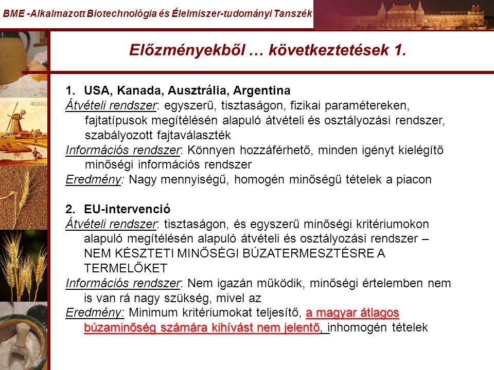 Előzményekből … következtetések 1. BME -Alkalmazott Biotechnológia és Élelmiszer-tudományi Tanszék 1.USA, Kanada, Ausztrália, Argentina Átvételi rends