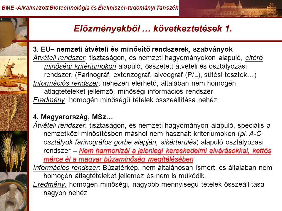 Előzményekből … következtetések 1. BME -Alkalmazott Biotechnológia és Élelmiszer-tudományi Tanszék 3. EU– nemzeti átvételi és minősítő rendszerek, sza