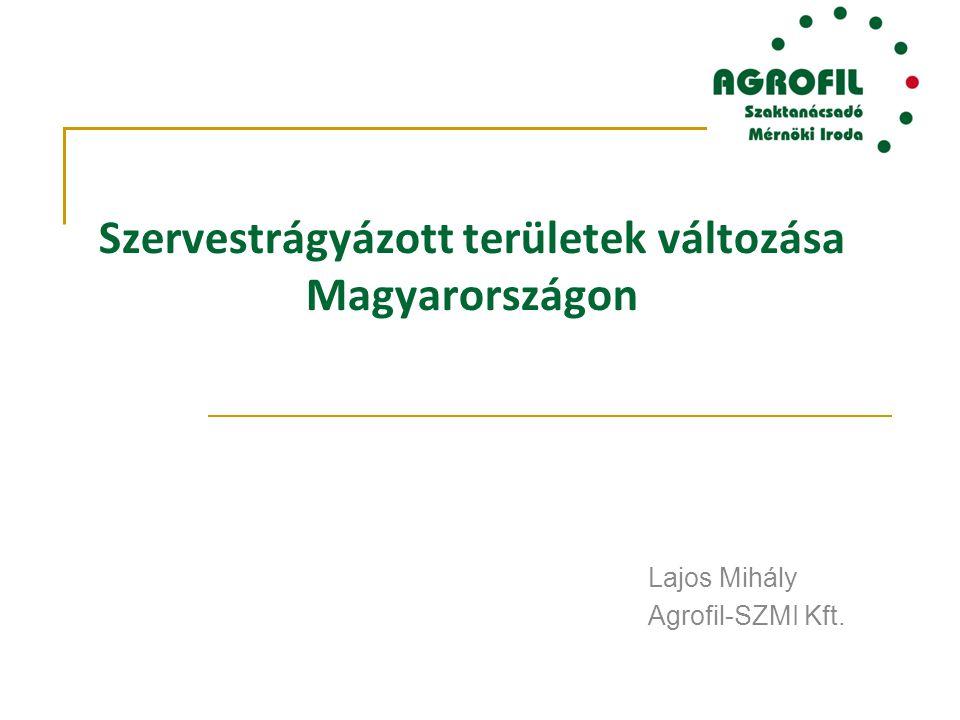 Szervestrágyázott területek változása Magyarországon Lajos Mihály Agrofil-SZMI Kft.