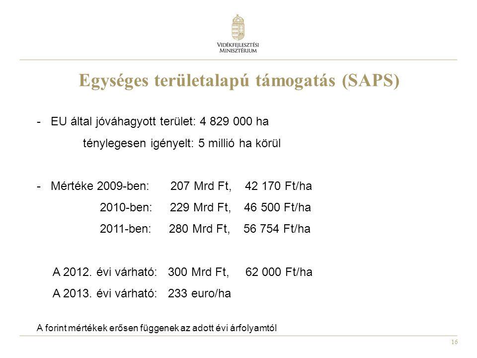 16 Egységes területalapú támogatás (SAPS) - EU által jóváhagyott terület: 4 829 000 ha ténylegesen igényelt: 5 millió ha körül - Mértéke 2009-ben: 207