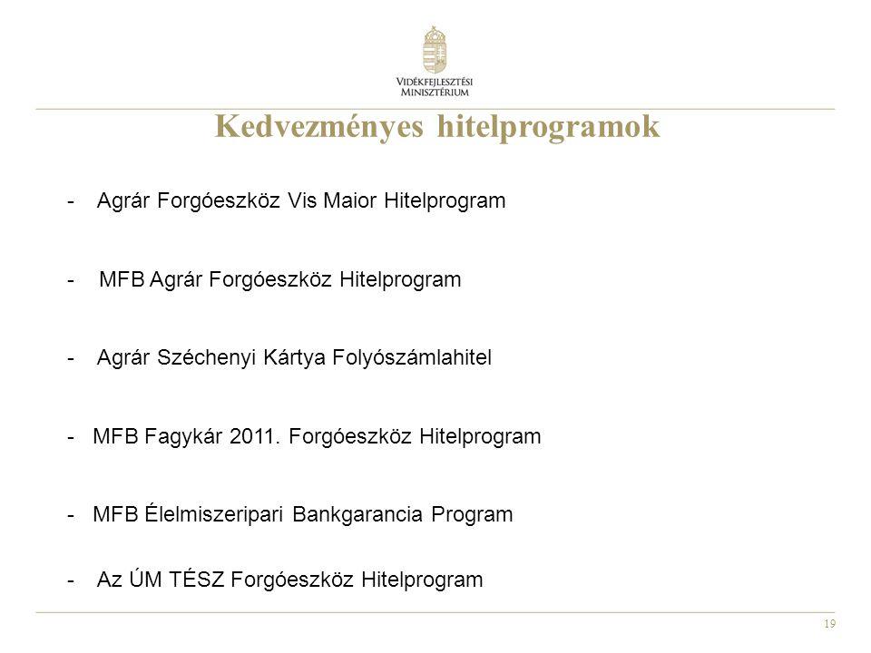 19 Kedvezményes hitelprogramok - Agrár Forgóeszköz Vis Maior Hitelprogram - MFB Agrár Forgóeszköz Hitelprogram - Agrár Széchenyi Kártya Folyószámlahit