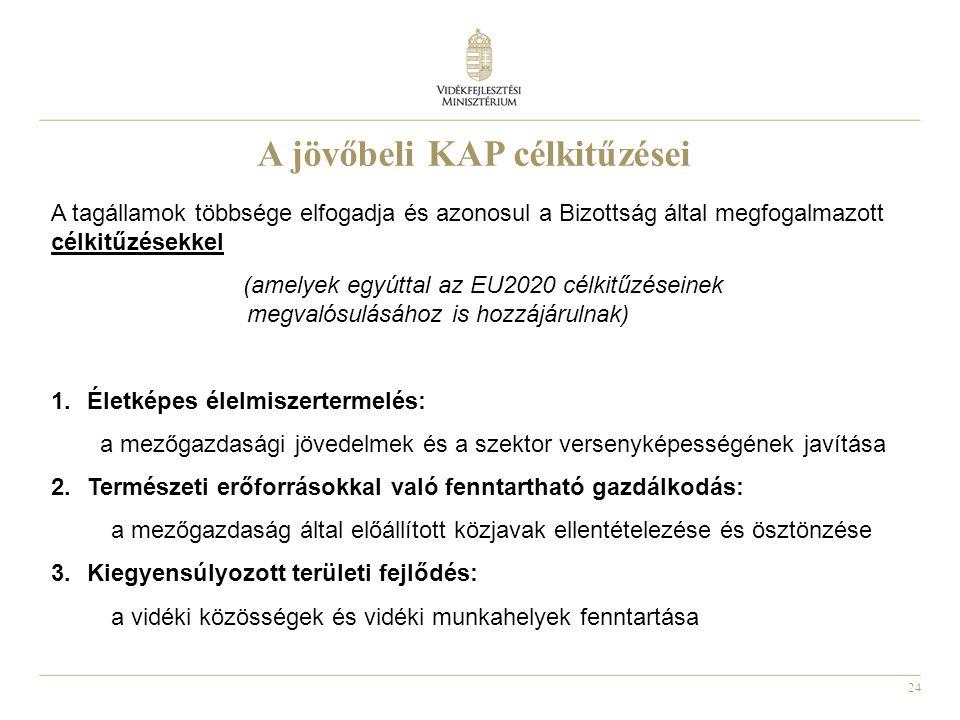 24 A jövőbeli KAP célkitűzései A tagállamok többsége elfogadja és azonosul a Bizottság által megfogalmazott célkitűzésekkel (amelyek egyúttal az EU202