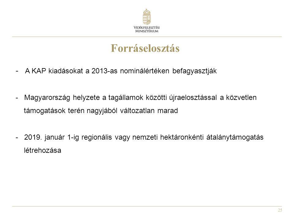 25 Forráselosztás - A KAP kiadásokat a 2013-as nominálértéken befagyasztják - Magyarország helyzete a tagállamok közötti újraelosztással a közvetlen t