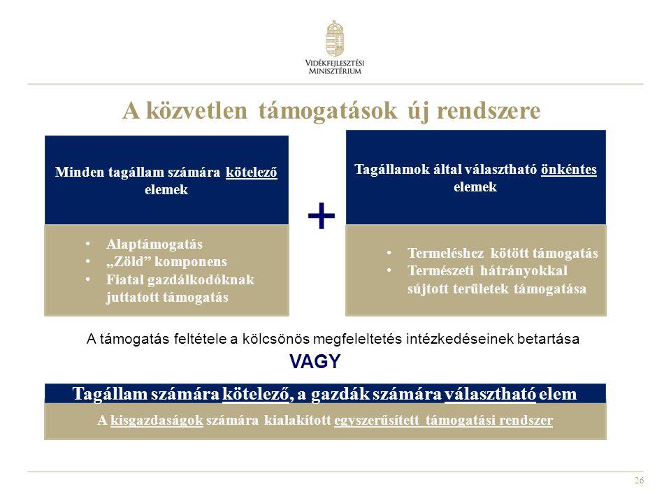 """26 A közvetlen támogatások új rendszere Minden tagállam számára kötelező elemek Tagállamok által választható önkéntes elemek Alaptámogatás """"Zöld"""" komp"""
