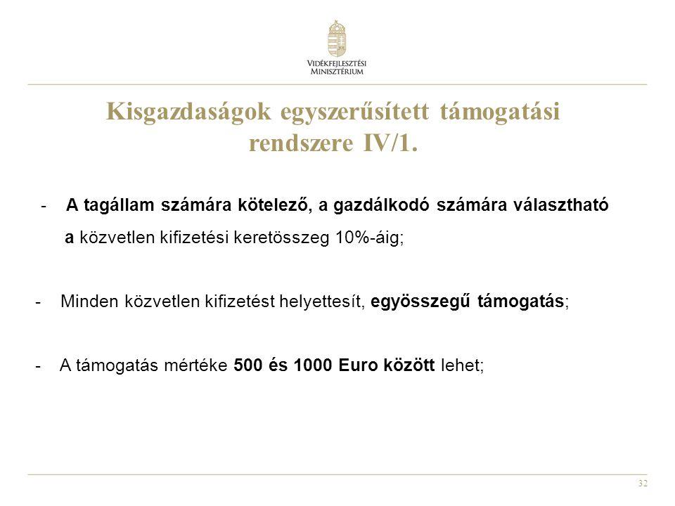 32 Kisgazdaságok egyszerűsített támogatási rendszere IV/1. - A tagállam számára kötelező, a gazdálkodó számára választható a közvetlen kifizetési kere