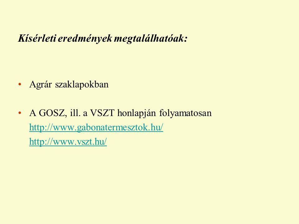 Kísérleti eredmények megtalálhatóak: Agrár szaklapokban A GOSZ, ill.
