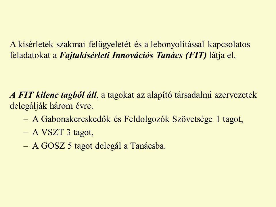 GOSZ-VSZT Posztregisztrációs Kísérletek Kukorica