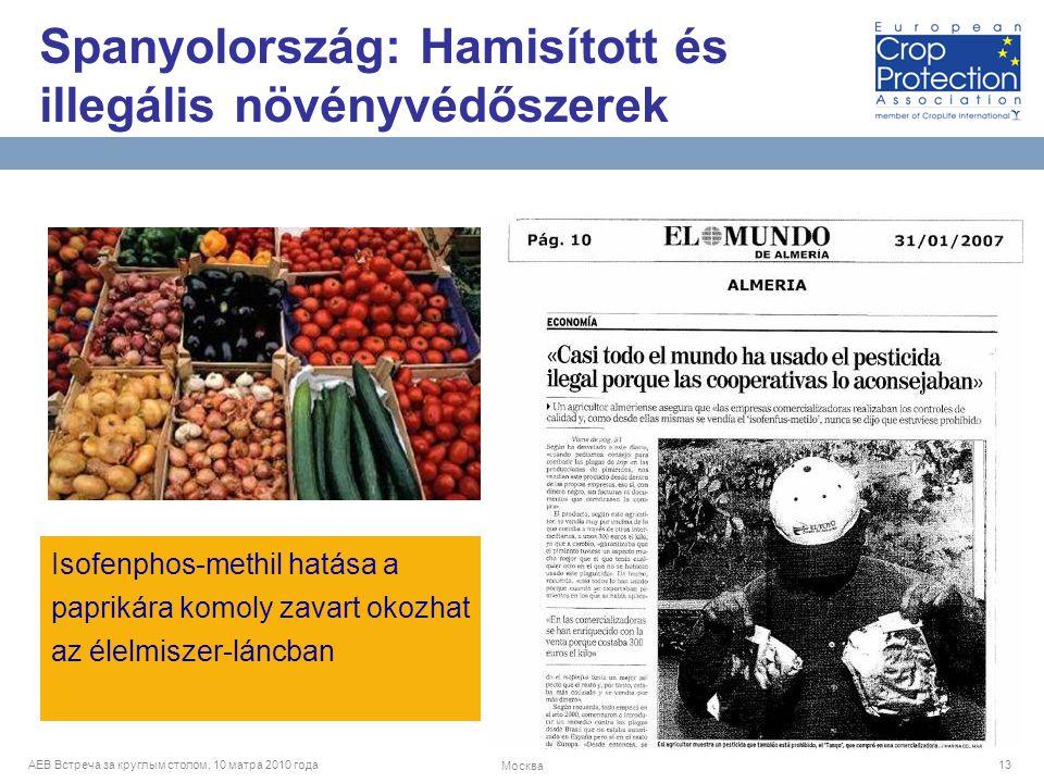 AEB Встреча за круглым столом, 10 матра 2010 года Москва 13 Isofenphos-methil hatása a paprikára komoly zavart okozhat az élelmiszer-láncban Spanyolország: Hamisított és illegális növényvédőszerek