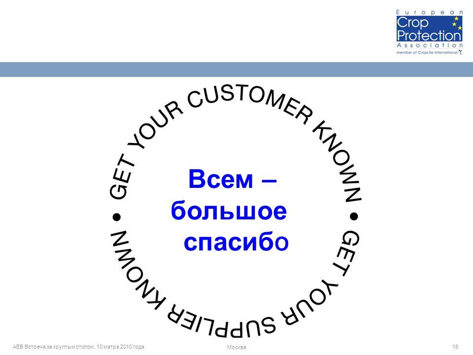 AEB Встреча за круглым столом, 10 матра 2010 года Москва 18 Всем – большое спасиб о