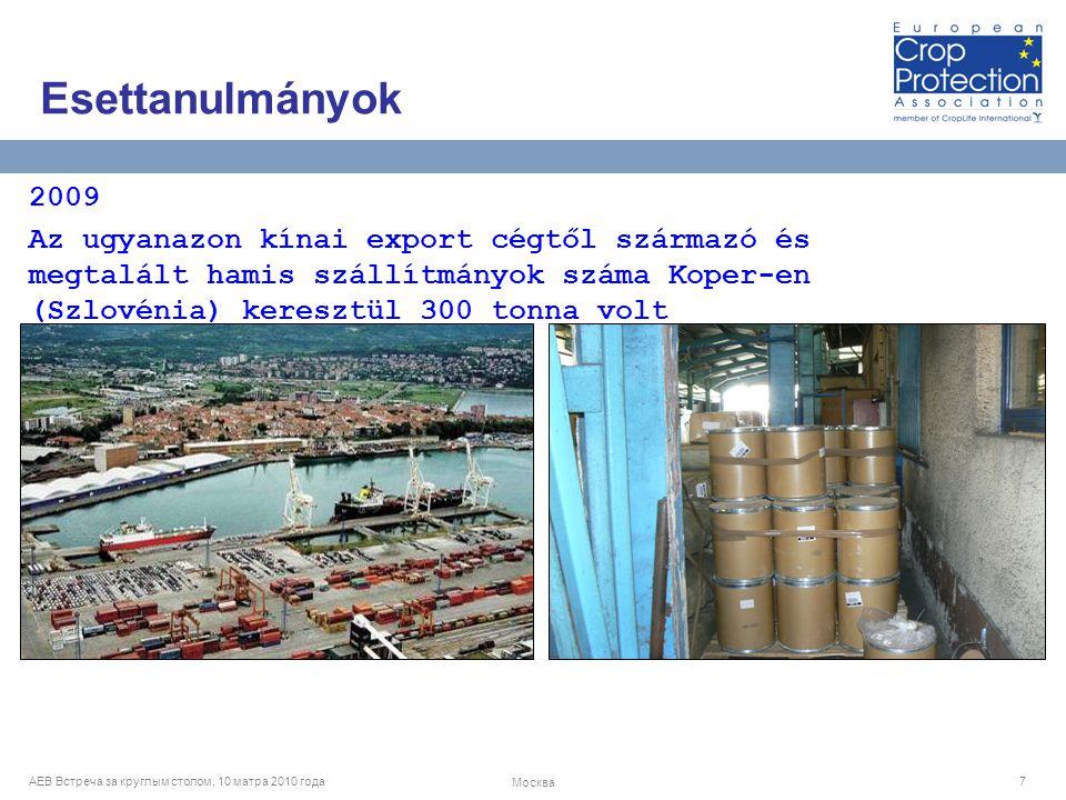 AEB Встреча за круглым столом, 10 матра 2010 года Москва 7 2009 Az ugyanazon kínai export cégtől származó és megtalált hamis szállítmányok száma Koper-en (Szlovénia) keresztül 300 tonna volt Esettanulmányok