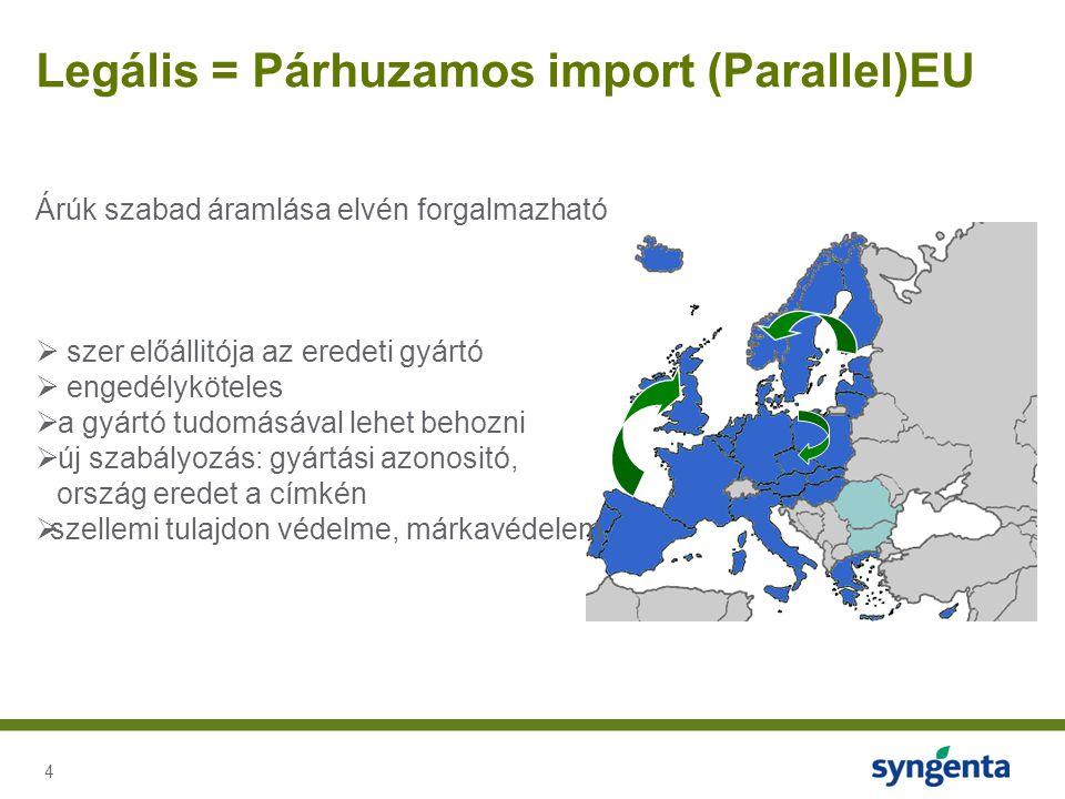 4 Legális = Párhuzamos import (Parallel)EU Árúk szabad áramlása elvén forgalmazható  szer előállitója az eredeti gyártó  engedélyköteles  a gyártó tudomásával lehet behozni  új szabályozás: gyártási azonositó, ország eredet a címkén  szellemi tulajdon védelme, márkavédelem