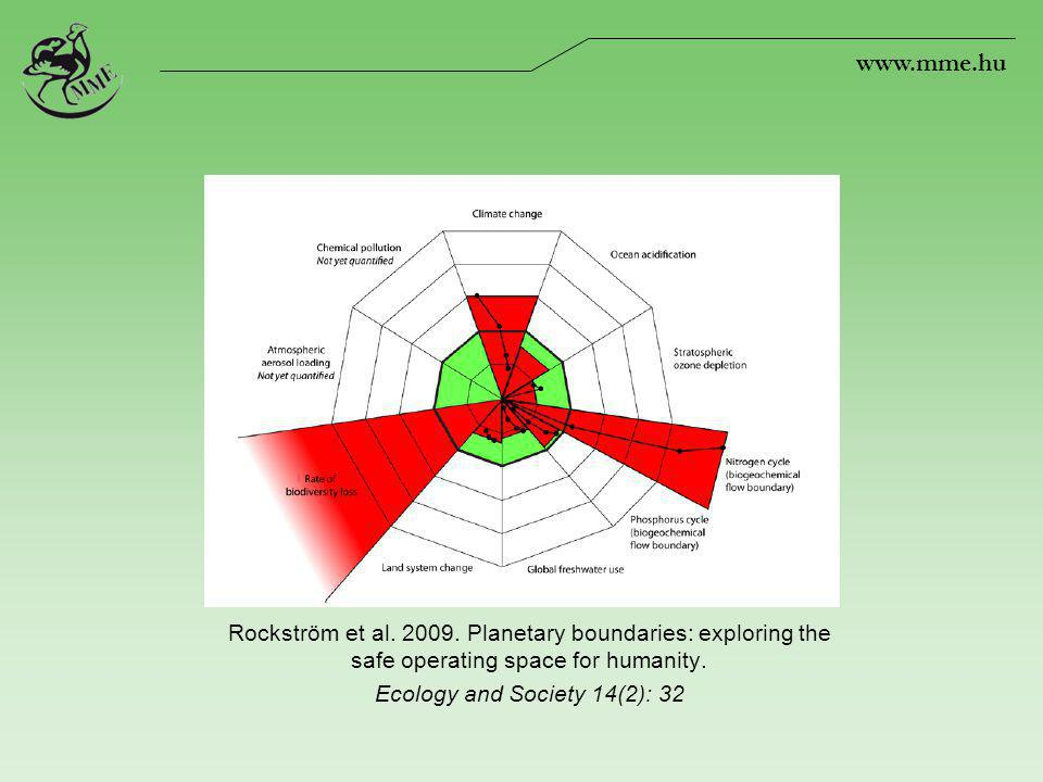 www.mme.hu Rockström et al. 2009. Planetary boundaries: exploring the safe operating space for humanity. Ecology and Society 14(2): 32