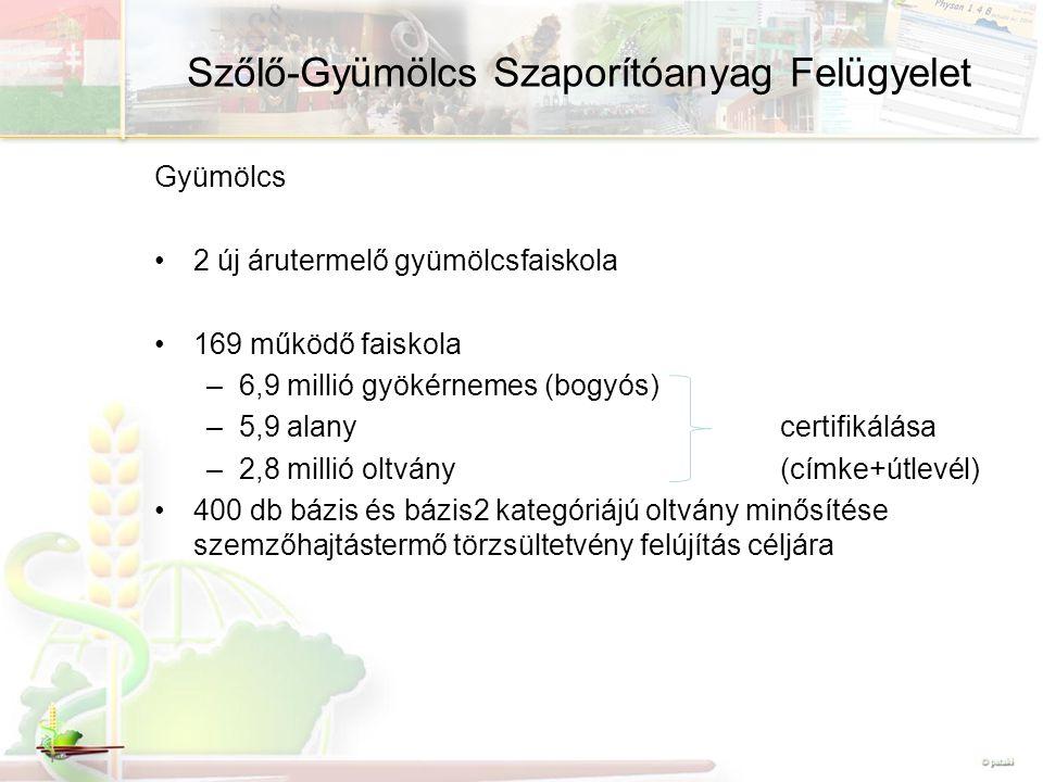 Szőlő-Gyümölcs Szaporítóanyag Felügyelet Gyümölcs 2 új árutermelő gyümölcsfaiskola 169 működő faiskola –6,9 millió gyökérnemes (bogyós) –5,9 alanycertifikálása –2,8 millió oltvány(címke+útlevél) 400 db bázis és bázis2 kategóriájú oltvány minősítése szemzőhajtástermő törzsültetvény felújítás céljára