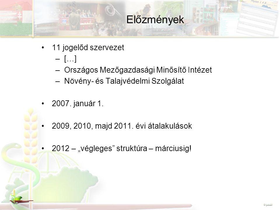 Előzmények 11 jogelőd szervezet –[…] –Országos Mezőgazdasági Minősítő Intézet –Növény- és Talajvédelmi Szolgálat 2007. január 1. 2009, 2010, majd 2011