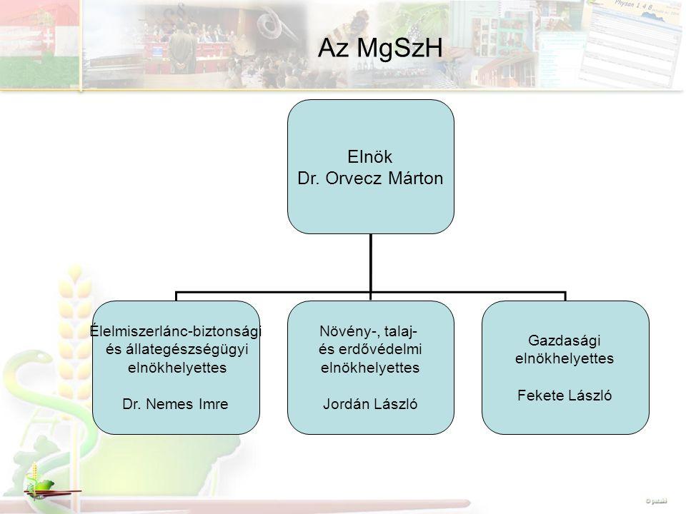 Az MgSzH Elnök Dr. Orvecz Márton Élelmiszerlánc-biztonsági és állategészségügyi elnökhelyettes Dr. Nemes Imre Növény-, talaj- és erdővédelmi elnökhely