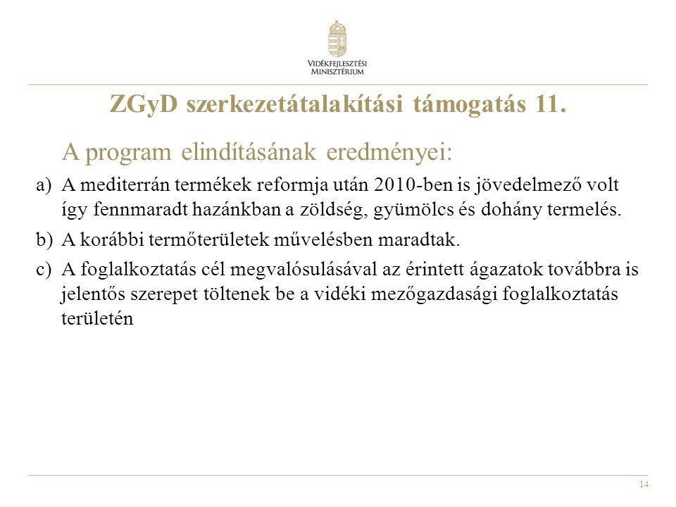 14 ZGyD szerkezetátalakítási támogatás 11. A program elindításának eredményei: a)A mediterrán termékek reformja után 2010-ben is jövedelmező volt így