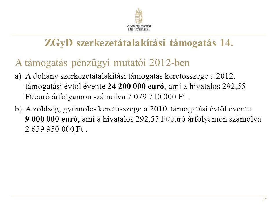 17 ZGyD szerkezetátalakítási támogatás 14. A támogatás pénzügyi mutatói 2012-ben a)A dohány szerkezetátalakítási támogatás keretösszege a 2012. támoga