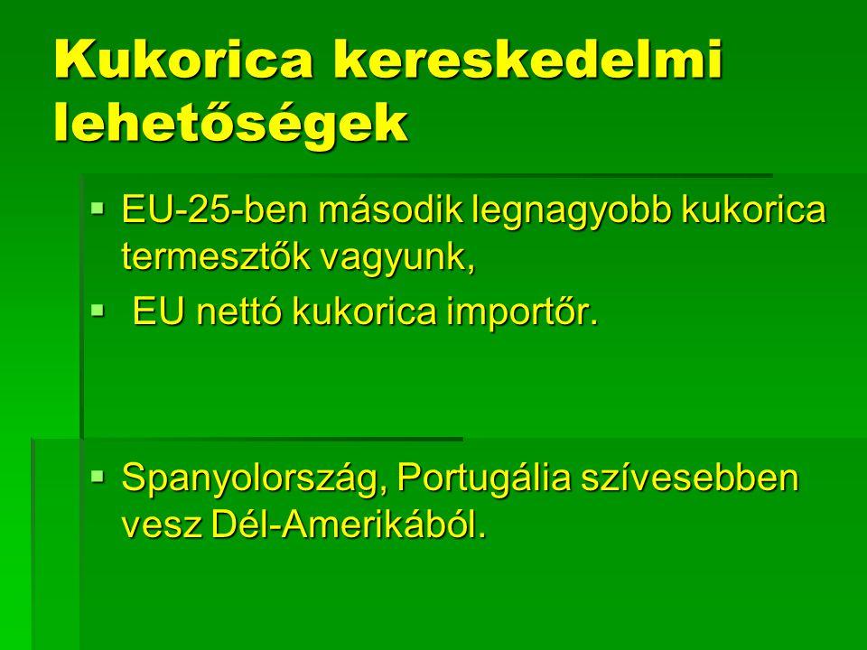 Kukorica kereskedelmi lehetőségek  EU-25-ben második legnagyobb kukorica termesztők vagyunk,  EU nettó kukorica importőr.