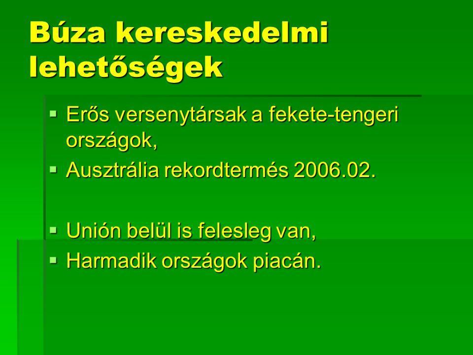 Búza kereskedelmi lehetőségek  Erős versenytársak a fekete-tengeri országok,  Ausztrália rekordtermés 2006.02.
