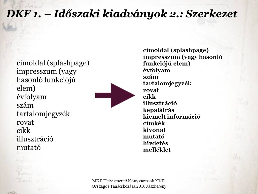 MKE Helyismereti Könyvtárosok XVII. Országos Tanácskozása,2010 Jászberény DKF 1.