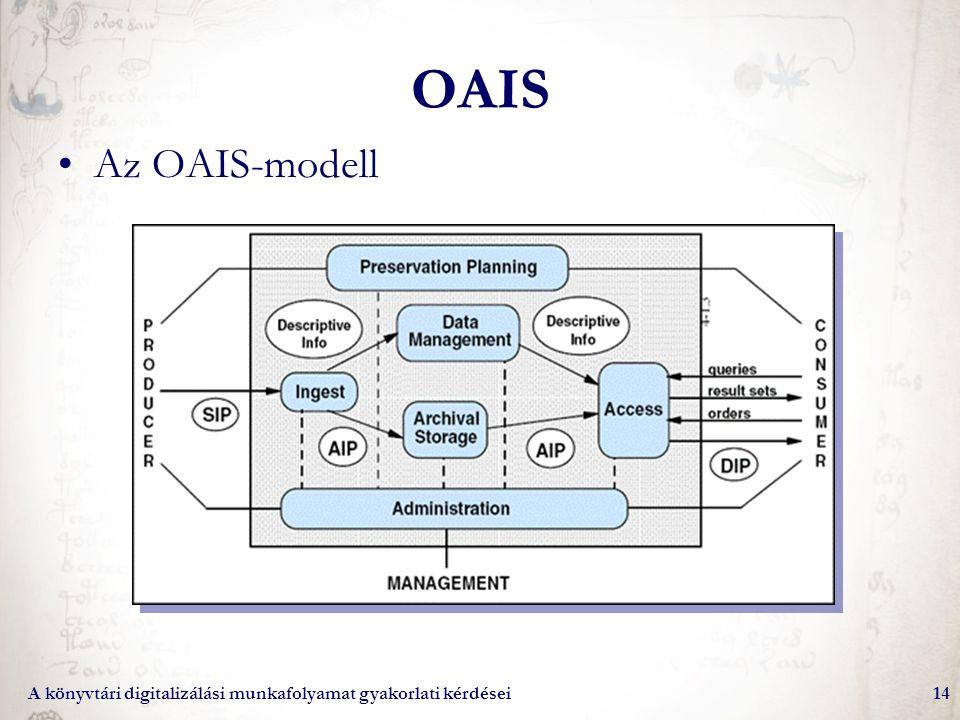 A könyvtári digitalizálási munkafolyamat gyakorlati kérdései14 OAIS Az OAIS-modell