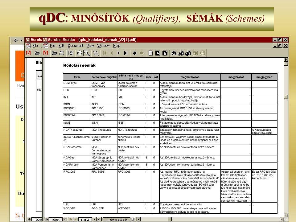 qDC qDC: MINŐSÍTŐK (Qualifiers), SÉMÁK (Schemes)