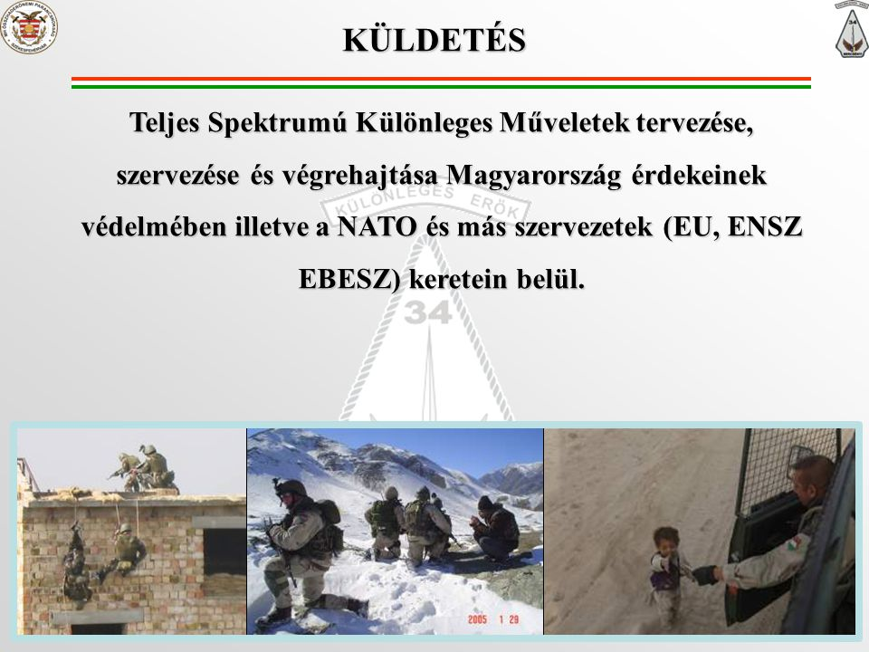 2014. 08. 01.NYÍLVÁNOS11 Teljes Spektrumú Különleges Műveletek tervezése, szervezése és végrehajtása Magyarország érdekeinek védelmében illetve a NATO