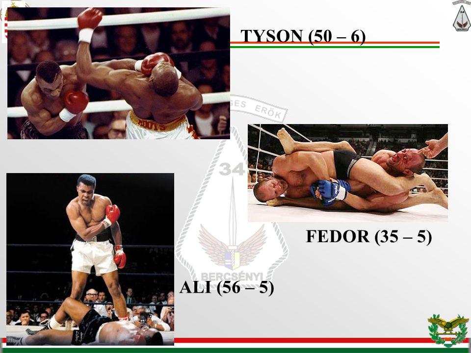 TYSON (50 – 6) ALI (56 – 5) FEDOR (35 – 5)