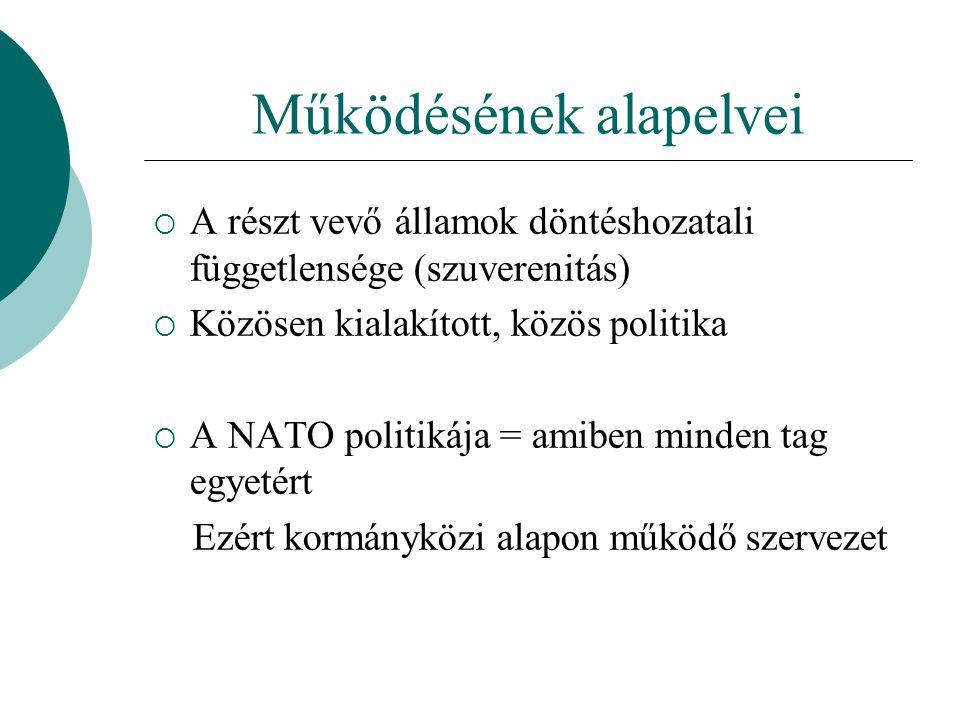 Működésének alapelvei  A részt vevő államok döntéshozatali függetlensége (szuverenitás)  Közösen kialakított, közös politika  A NATO politikája = amiben minden tag egyetért Ezért kormányközi alapon működő szervezet