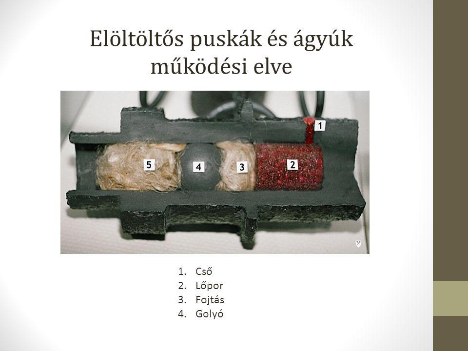 1.Cső 2.Lőpor 3.Fojtás 4.Golyó Elöltöltős puskák és ágyúk működési elve