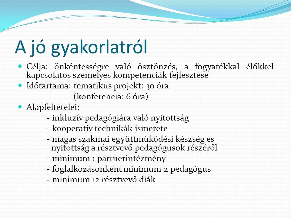 A jó gyakorlatról Célja: önkéntességre való ösztönzés, a fogyatékkal élőkkel kapcsolatos személyes kompetenciák fejlesztése Időtartama: tematikus proj