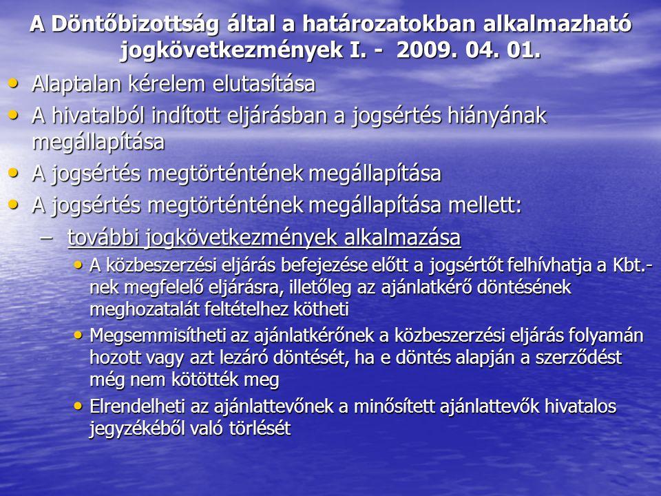 A Döntőbizottság által a határozatokban alkalmazható jogkövetkezmények I.