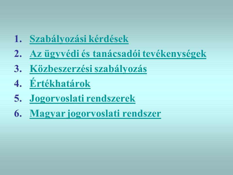 1.Szabályozási kérdésekSzabályozási kérdések 2.Az ügyvédi és tanácsadói tevékenységekAz ügyvédi és tanácsadói tevékenységek 3.Közbeszerzési szabályozásKözbeszerzési szabályozás 4.ÉrtékhatárokÉrtékhatárok 5.Jogorvoslati rendszerekJogorvoslati rendszerek 6.Magyar jogorvoslati rendszerMagyar jogorvoslati rendszer