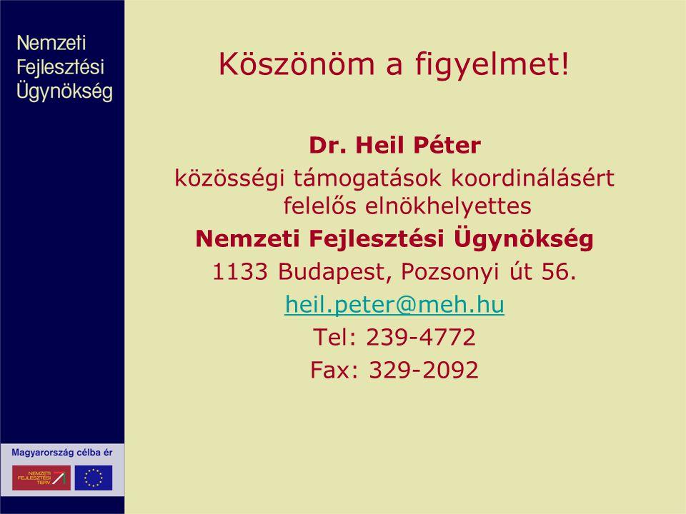 Köszönöm a figyelmet! Dr. Heil Péter közösségi támogatások koordinálásért felelős elnökhelyettes Nemzeti Fejlesztési Ügynökség 1133 Budapest, Pozsonyi
