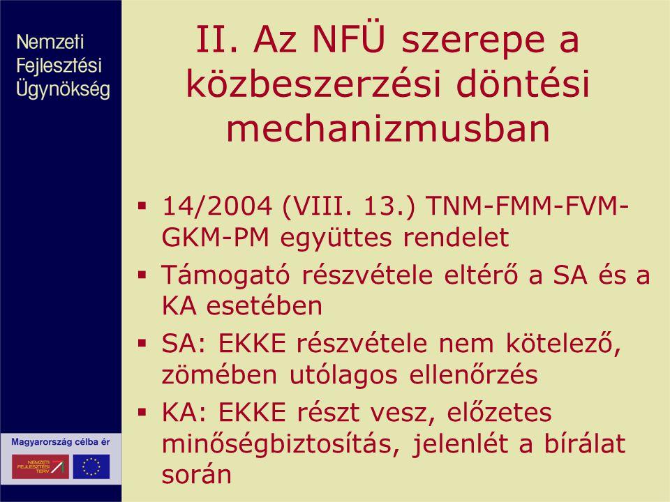 II. Az NFÜ szerepe a közbeszerzési döntési mechanizmusban  14/2004 (VIII. 13.) TNM-FMM-FVM- GKM-PM együttes rendelet  Támogató részvétele eltérő a S