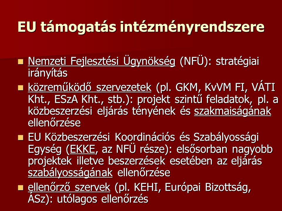 EU támogatás intézményrendszere Nemzeti Fejlesztési Ügynökség (NFÜ): stratégiai irányítás Nemzeti Fejlesztési Ügynökség (NFÜ): stratégiai irányítás közreműködő szervezetek (pl.