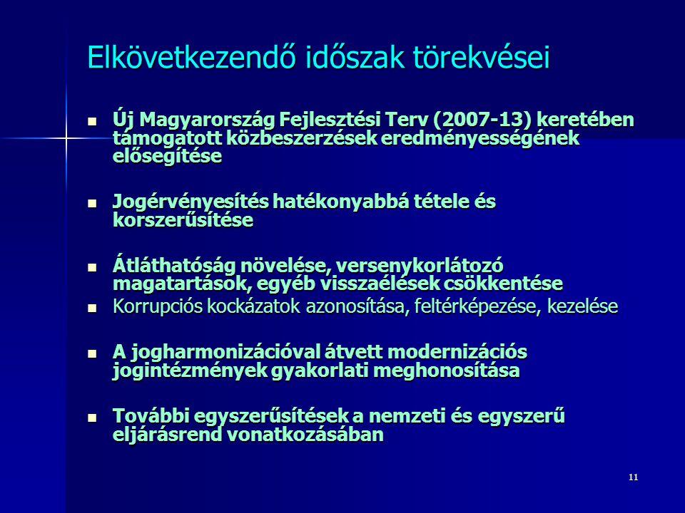 11 Elkövetkezendő időszak törekvései Új Magyarország Fejlesztési Terv (2007-13) keretében támogatott közbeszerzések eredményességének elősegítése Új Magyarország Fejlesztési Terv (2007-13) keretében támogatott közbeszerzések eredményességének elősegítése Jogérvényesítés hatékonyabbá tétele és korszerűsítése Jogérvényesítés hatékonyabbá tétele és korszerűsítése Átláthatóság növelése, versenykorlátozó magatartások, egyéb visszaélések csökkentése Átláthatóság növelése, versenykorlátozó magatartások, egyéb visszaélések csökkentése Korrupciós kockázatok azonosítása, feltérképezése, kezelése Korrupciós kockázatok azonosítása, feltérképezése, kezelése A jogharmonizációval átvett modernizációs jogintézmények gyakorlati meghonosítása A jogharmonizációval átvett modernizációs jogintézmények gyakorlati meghonosítása További egyszerűsítések a nemzeti és egyszerű eljárásrend vonatkozásában További egyszerűsítések a nemzeti és egyszerű eljárásrend vonatkozásában