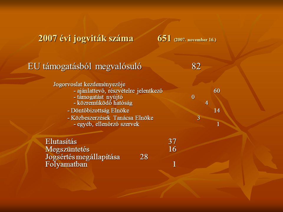 2007 évi jogviták száma 651 (2007. november 16.) 2007 évi jogviták száma 651 (2007. november 16.) EU támogatásból megvalósuló 82 Jogorvoslat kezdemény