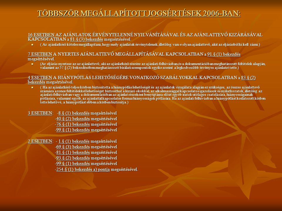 TÖBBSZÖR MEGÁLLAPÍTOTT JOGSÉRTÉSEK 2006-BAN: 16 ESETBEN AZ AJÁNLATOK ÉRVÉNYTELENNÉ NYILVÁNÍTÁSÁVAL ÉS AZ AJÁNLATTEVŐ KIZÁRÁSÁVAL KAPCSOLATBAN a 81.§ (