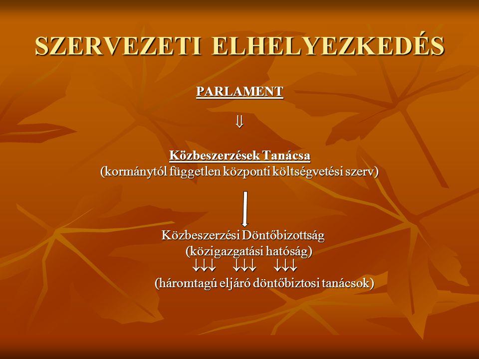SZERVEZETI ELHELYEZKEDÉS PARLAMENT Közbeszerzések Tanácsa (kormánytól független központi költségvetési szerv) Közbeszerzési Döntőbizottság Közbeszerz
