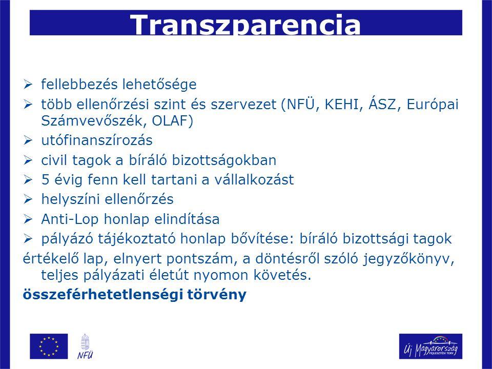 Transzparencia  fellebbezés lehetősége  több ellenőrzési szint és szervezet (NFÜ, KEHI, ÁSZ, Európai Számvevőszék, OLAF)  utófinanszírozás  civil tagok a bíráló bizottságokban  5 évig fenn kell tartani a vállalkozást  helyszíni ellenőrzés  Anti-Lop honlap elindítása  pályázó tájékoztató honlap bővítése: bíráló bizottsági tagok értékelő lap, elnyert pontszám, a döntésről szóló jegyzőkönyv, teljes pályázati életút nyomon követés.