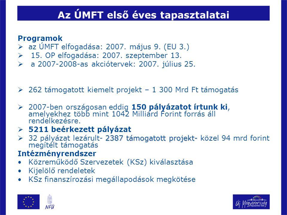 Az ÚMFT első éves tapasztalatai Programok  az ÚMFT elfogadása: 2007.