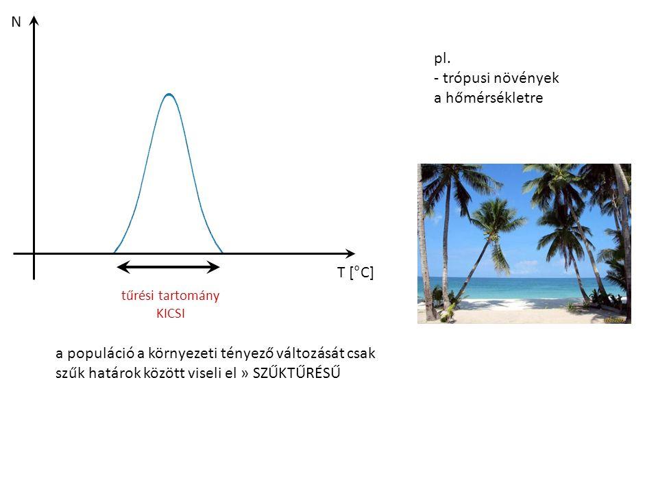 N T [°C] tűrési tartomány KICSI a populáció a környezeti tényező változását csak szűk határok között viseli el » SZŰKTŰRÉSŰ pl. - trópusi növények a h