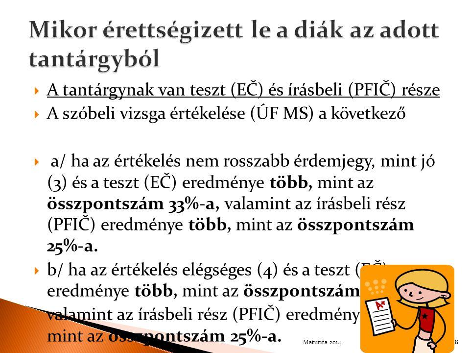  A tantárgyból tesztet írnak (EČ),de nincs írásbeli része (PFIČ) (matematika)  A szóbeli értékelése (ÚF MS) a következő:  a/ ha az értékelés érdemjegye nem rosszabb, mint jó (3) és a teszt (EČ) eredménye több, mint az összpontszám 25%-a.