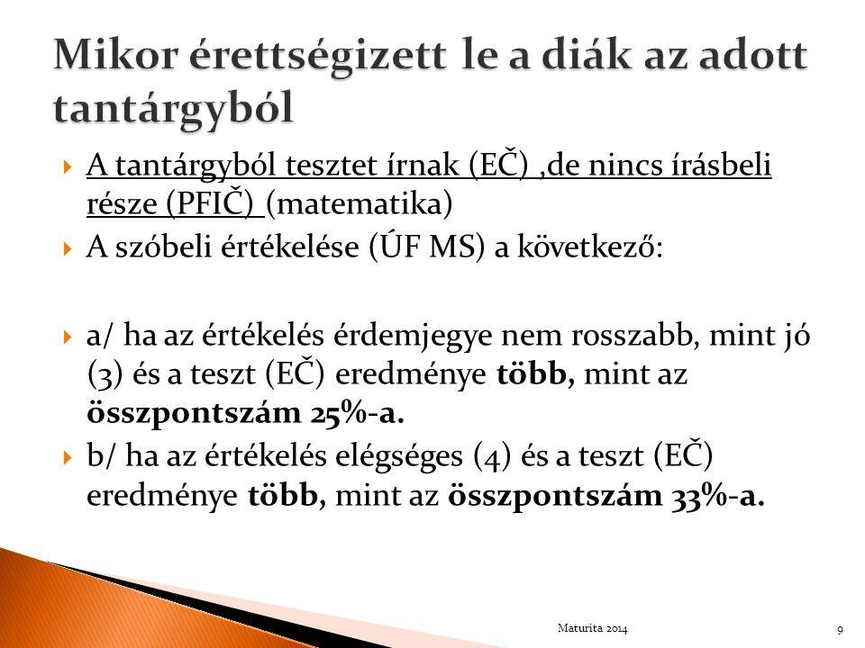  A tantárgynak csak szóbeli(ÚF) része van, nincs külső rész (EČ), sem belső írásbeli rész (PFIČ)  Ha a szóbeli vizsga (ÚF MS) értékelése nem rosszabb, mint elégséges (4).