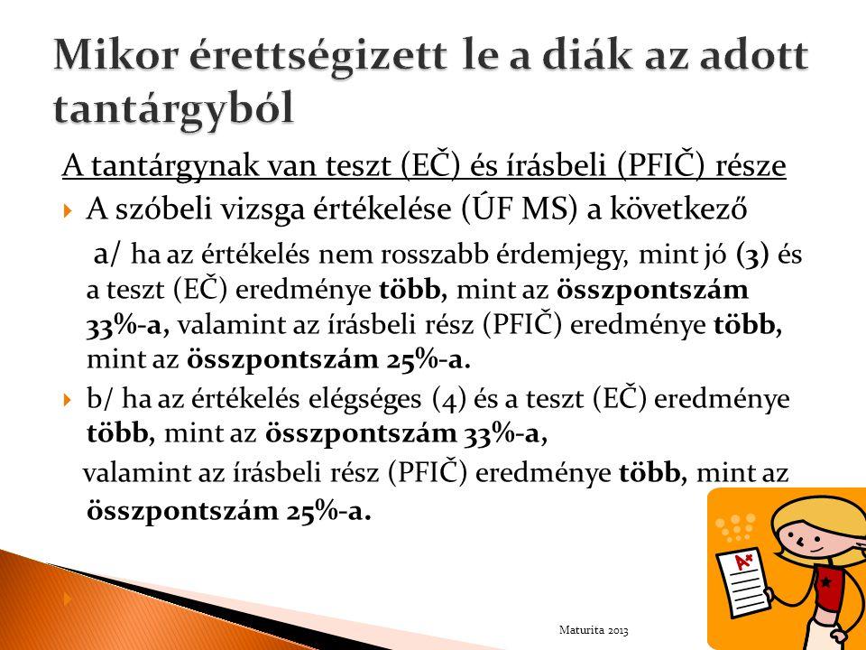 A tantárgynak van teszt (EČ) és írásbeli (PFIČ) része  A szóbeli vizsga értékelése (ÚF MS) a következő a/ ha az értékelés nem rosszabb érdemjegy, mint jó (3) és a teszt (EČ) eredménye több, mint az összpontszám 33%-a, valamint az írásbeli rész (PFIČ) eredménye több, mint az összpontszám 25%-a.